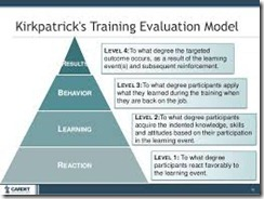 EVALUATION WITH KIRK PATRICK'S MODEL