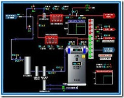 POWER & STEAM MANAGEMENT SYSTEM