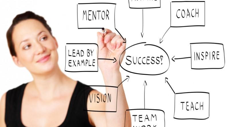 HR Leadership – Kompetensi untuk Profesional Kinerja