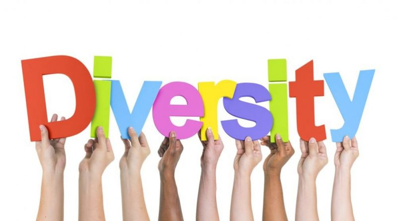 Training Managing Diversity
