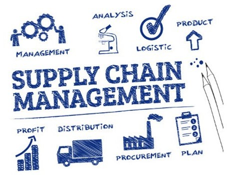 Pelatihan supply chain management