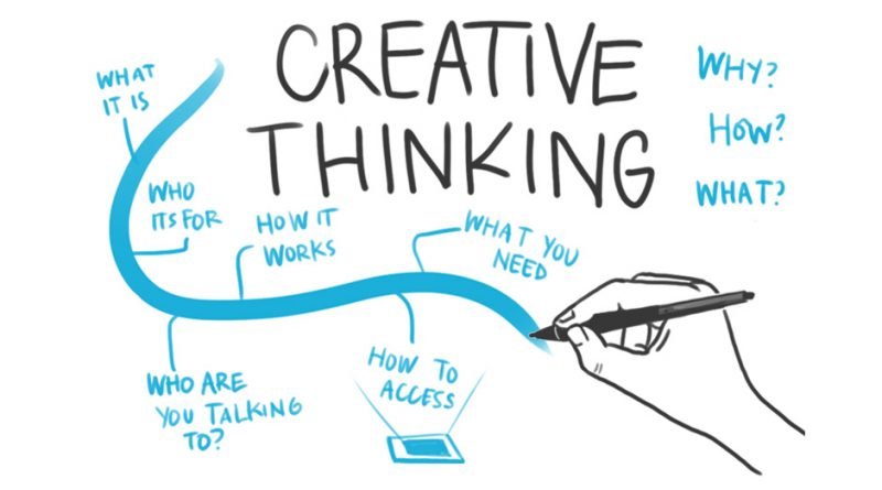 Training Creative Thinking Technique