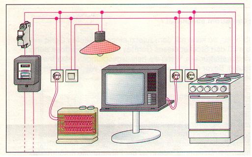 Pelatiha sistem instalaasi listrik