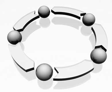 PELATIHAN Siklus Hidup Prosedur Operasional Standar