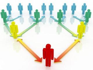PELATIHAN Standar Kompetensi Bidang Organisasi