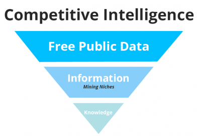 Pelatihan Competitive Intelligence