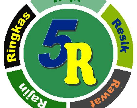 PELATIHAN 5R (RINGKAS, RAPI, RESIK, RAWAT, RAJIN)